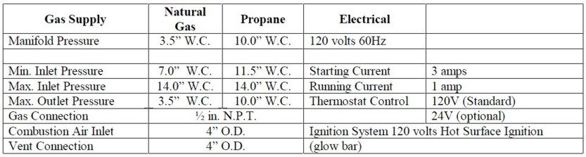 Heatwave Specifications